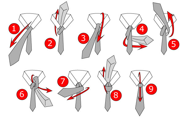 Full Windsor Tie Knot Instructions