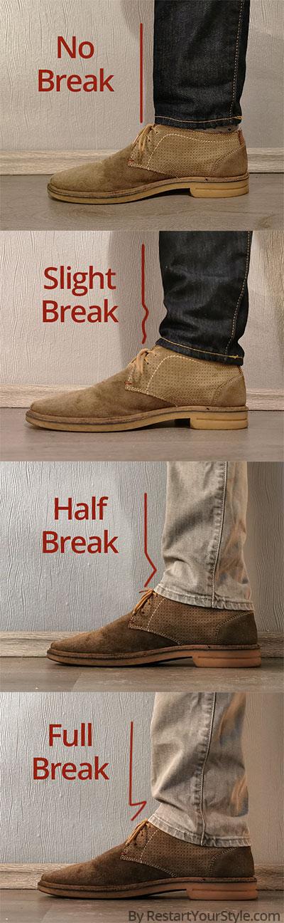 no break, slight break, half break and full break jeans