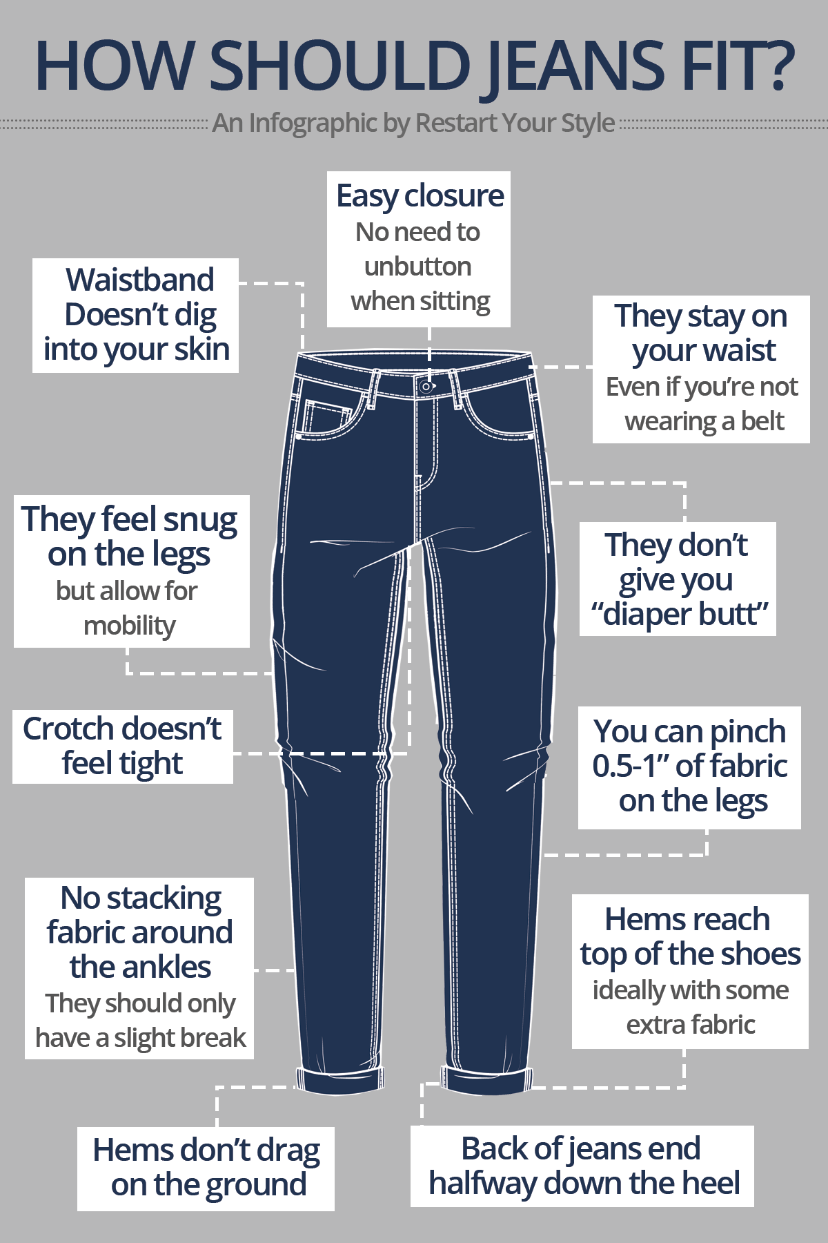 How Should Jeans Fit visual checklist
