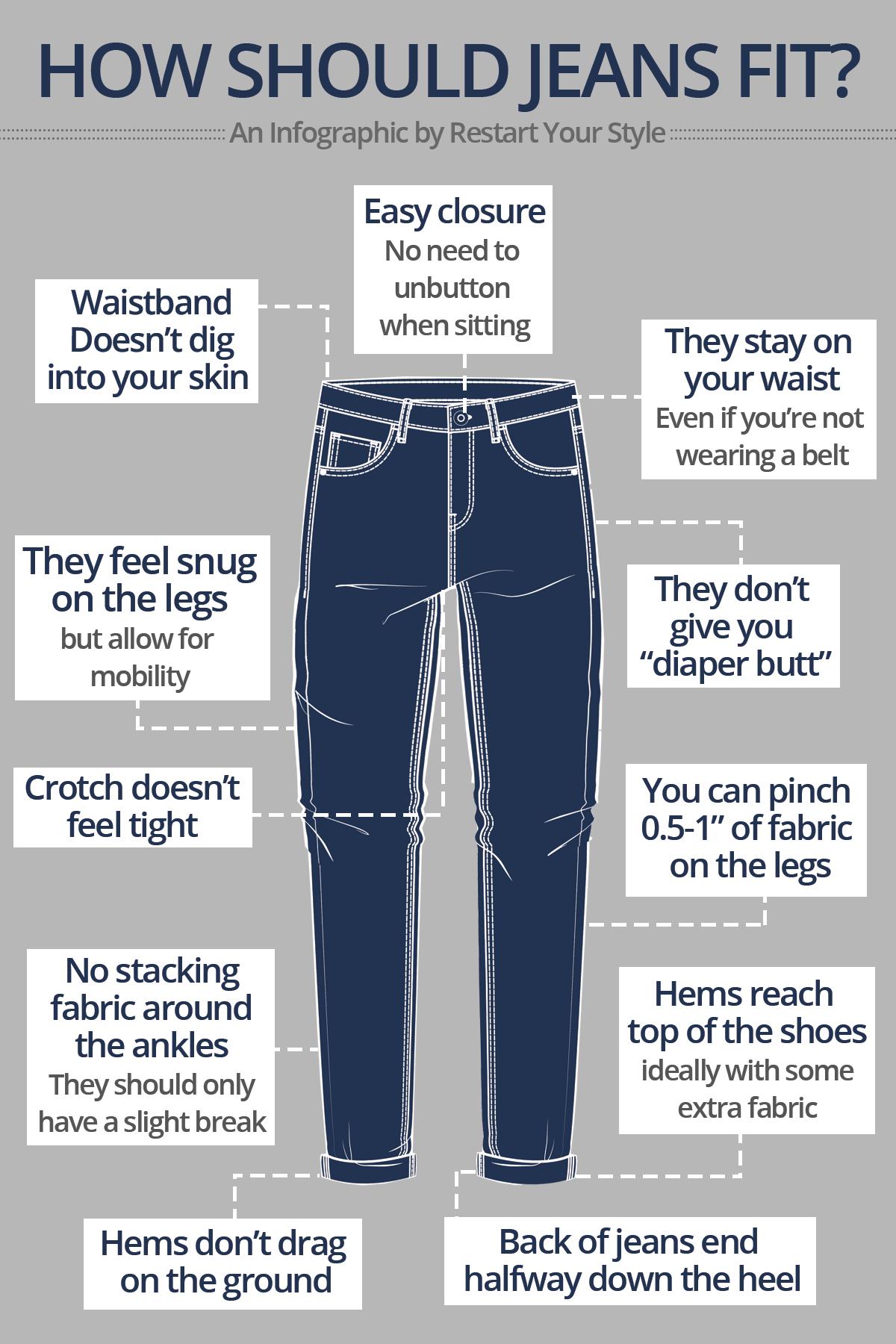 men's jeans fit guide