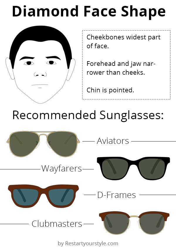 Sunglasses for diamond face shape