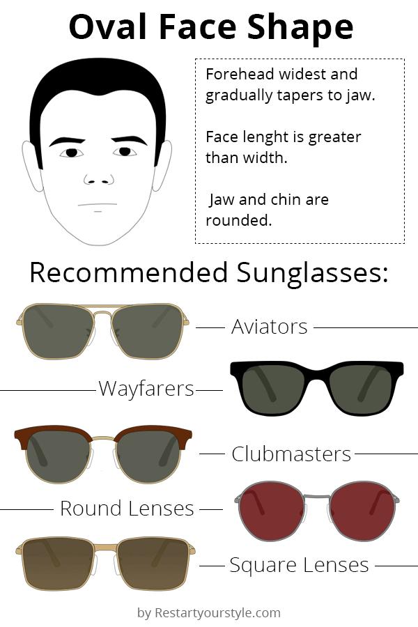 Sunglasses for oval face shape